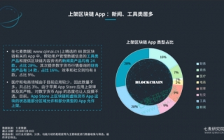 七麦数据发布:2018中国区块链App项目热点分析报告